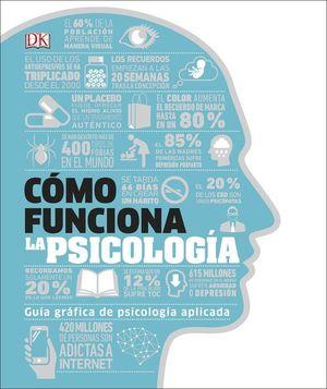 COMO FUNCIONA LA PSICOLOGIA