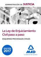ADMINISTRACIÓN DE JUSTICIA. LA LEY ENJUICIAMIENTO CIVIL PASO A PASO