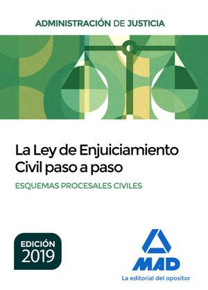 ADMINISTRACIÓN DE JUSTICIA. LA LEY DE ENJUICIAMIENTO CIVIL PASO A PASO