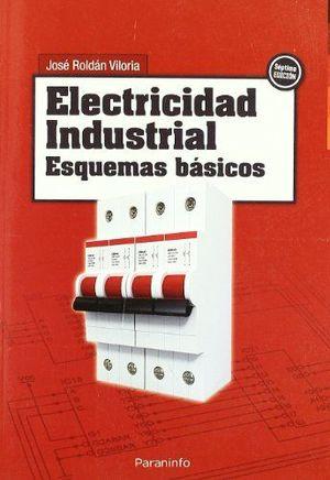 ELECTRICIDAD INDUSTRIAL. ESQUEMAS BÁSICOS