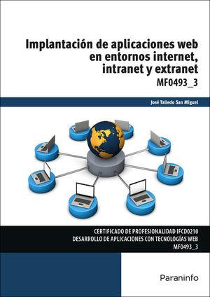 IMPLANTACIÓN DE APLICACIONES WEB ENTORNOS INTERNET, INTRANET Y EXTRANET