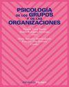 PSICOLOGÍA DE LOS GRUPOS Y DE LAS ORGANIZACIONES