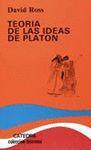 TEORIA DE LAS IDEAS DE PLATON