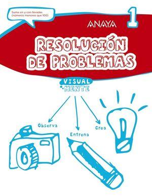 RESOLUCIÓN DE PROBLEMAS 1.