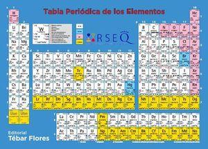 TABLA PERIÓDICA DE LOS ELEMENTOS (A4)