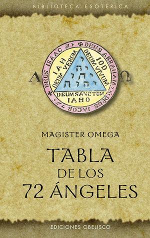 TABLA DE LOS 72 ÁNGELES