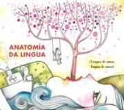 ANATOMIA DA LINGUA